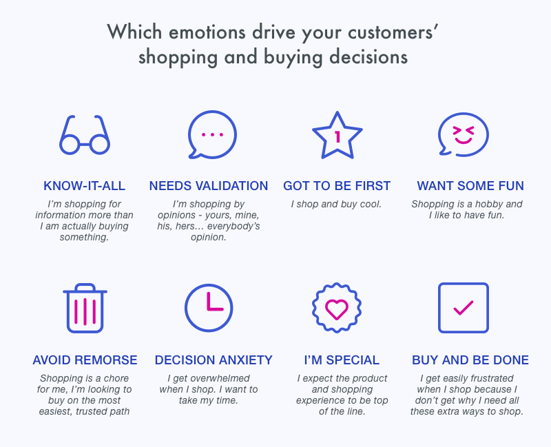 Build your brand on emotions