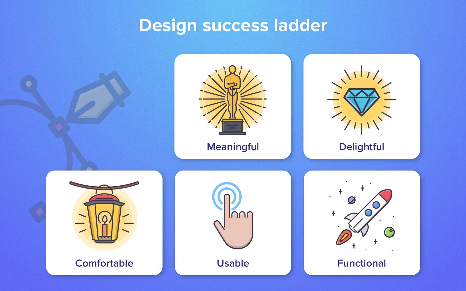 Design Success Ladder for enterprise UX
