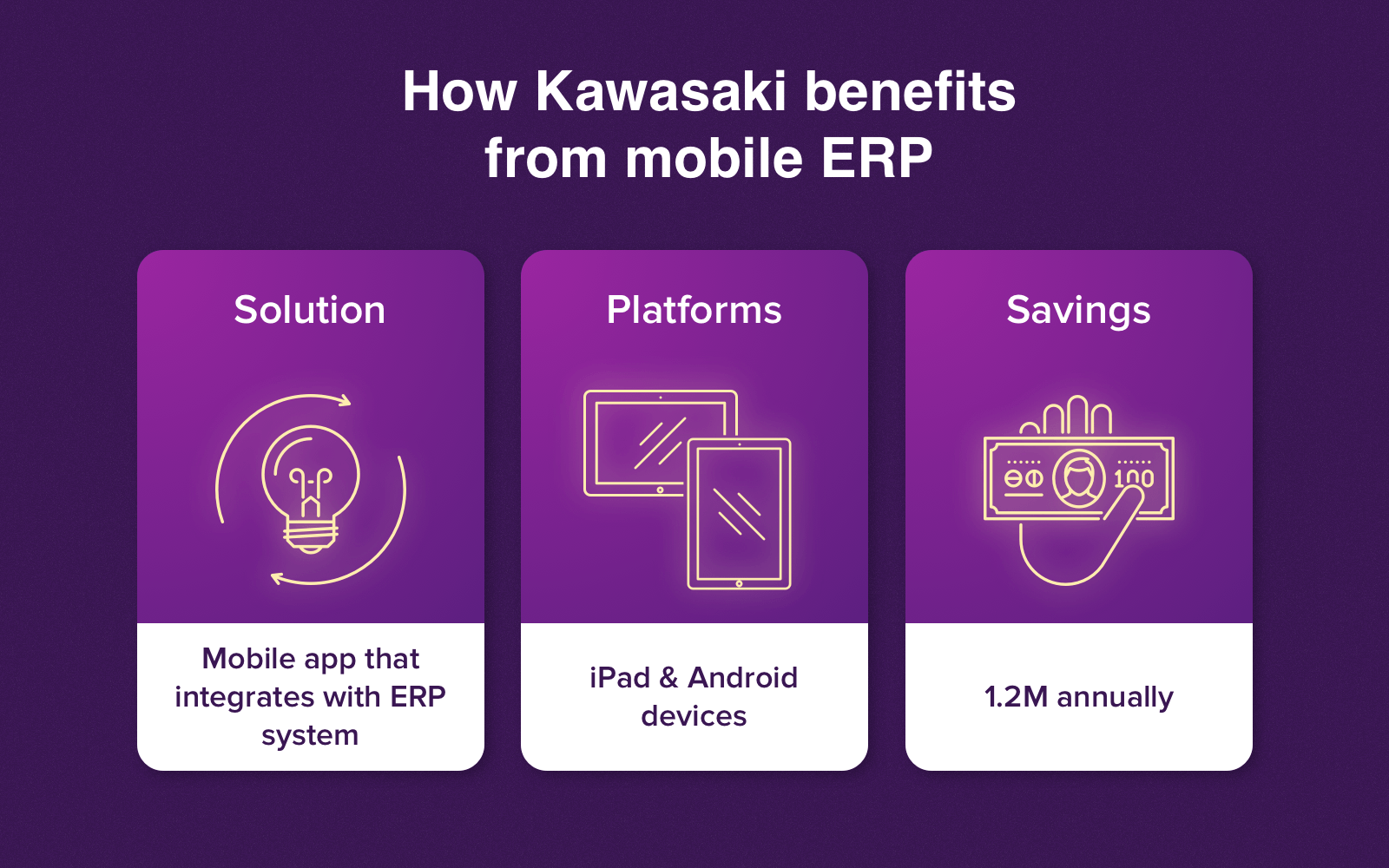 Results of Kawasaki's mobile ERP strategy