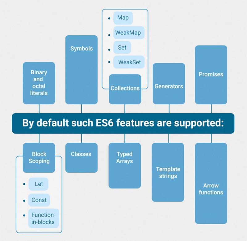 es6-features
