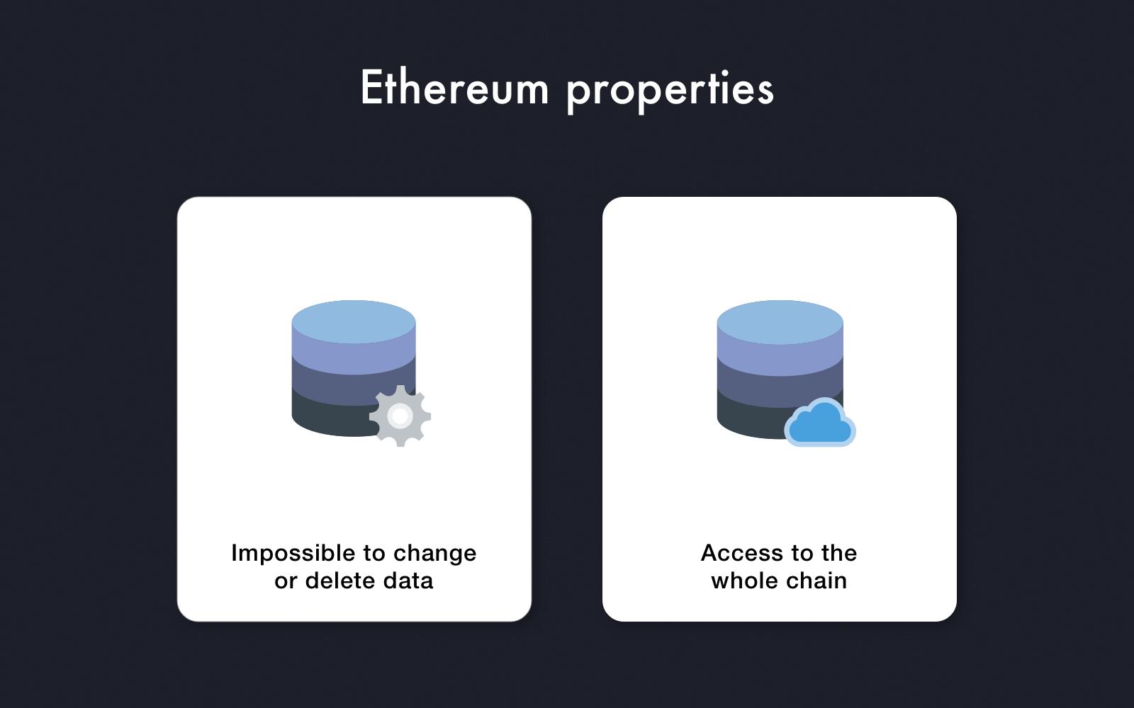 Blockchain in Gaming: Ethereum Properties