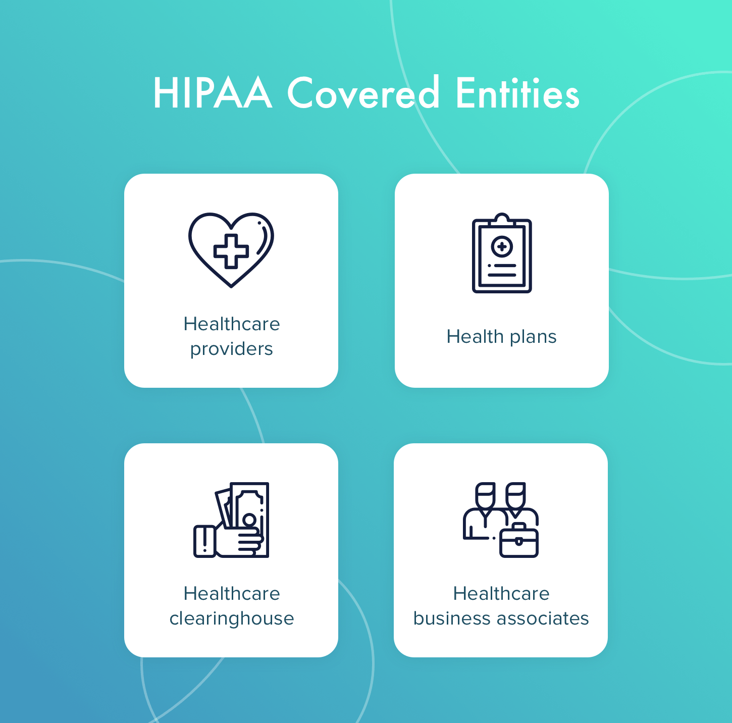 HIPAA Obliged Entities