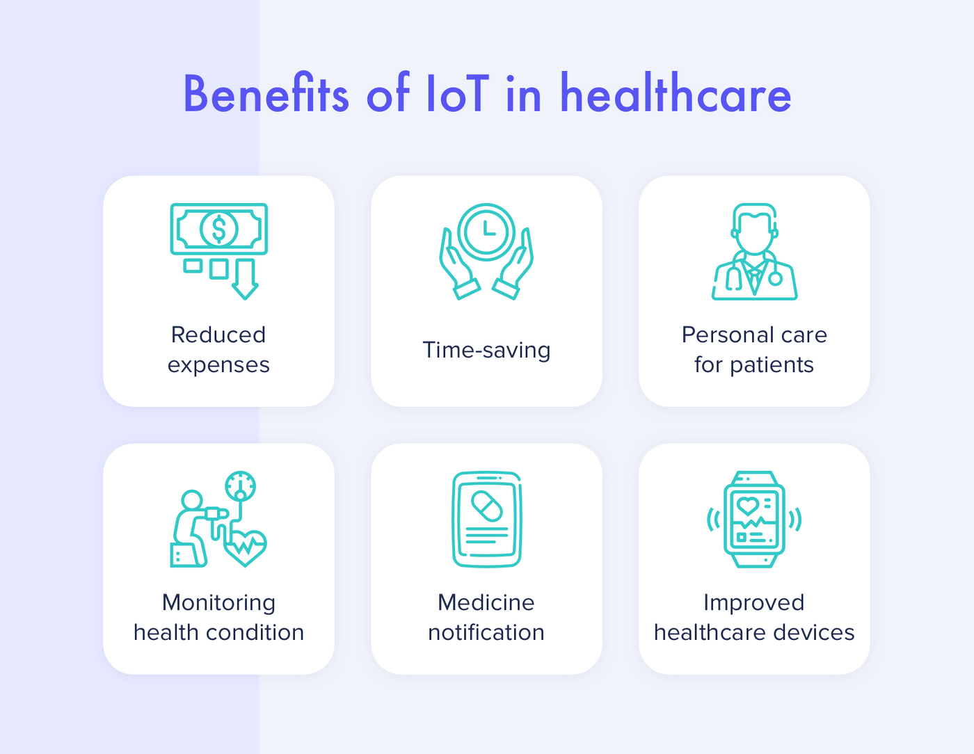 IoT opportunities for healthcare