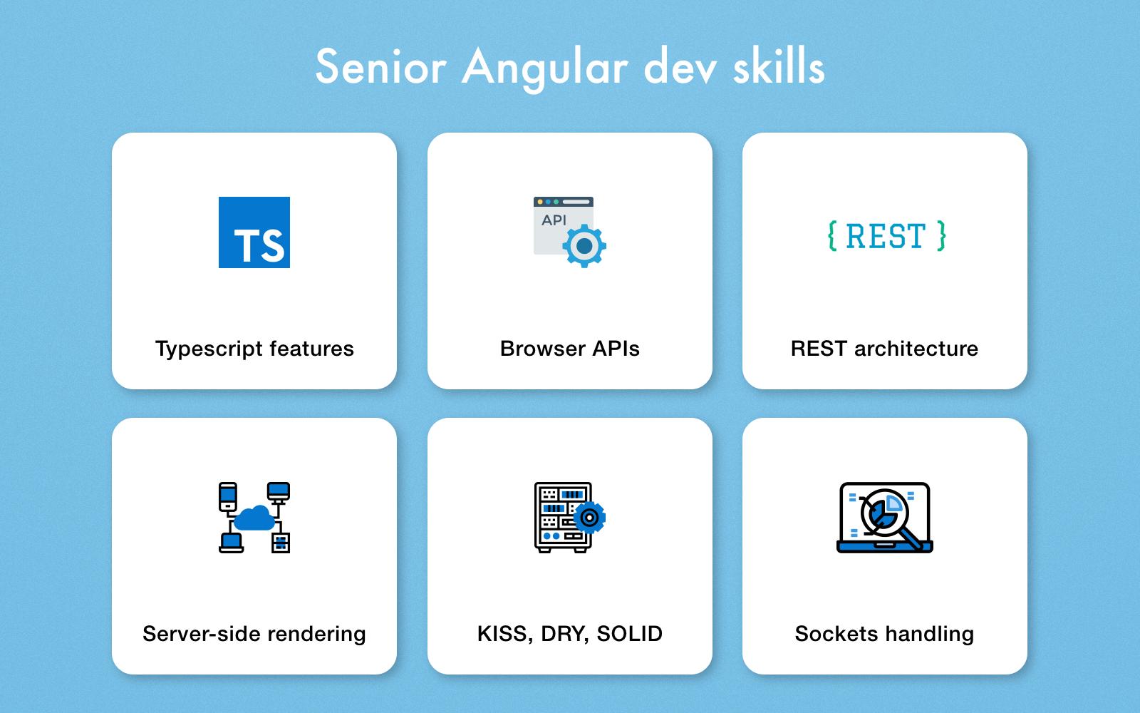 Senior Angular developer