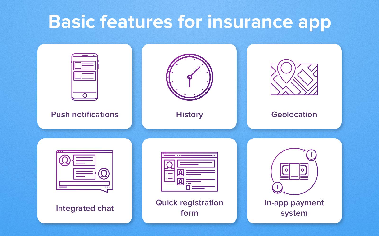 best insurance app