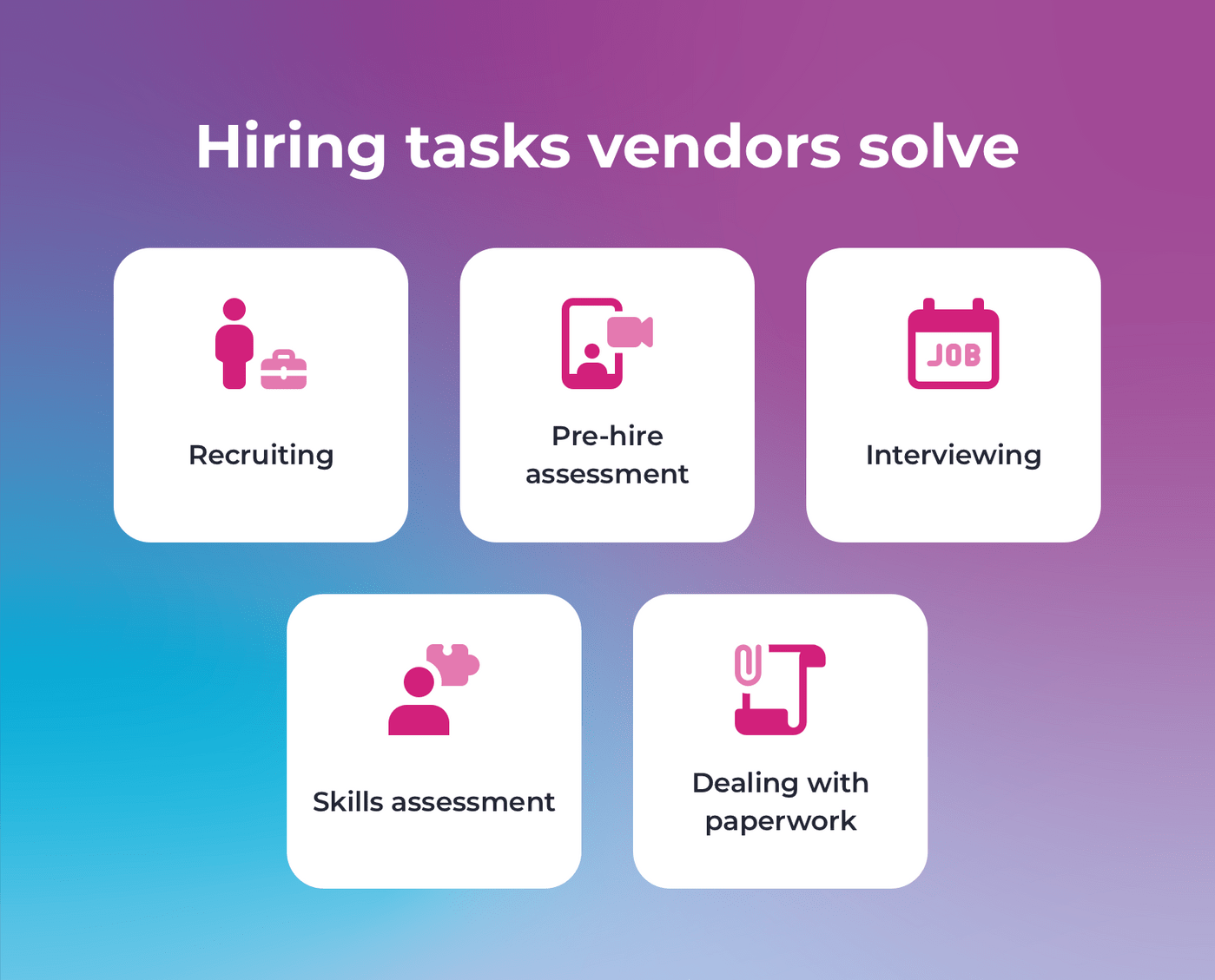 Dedicated team model: hiring tasks solved by vendor
