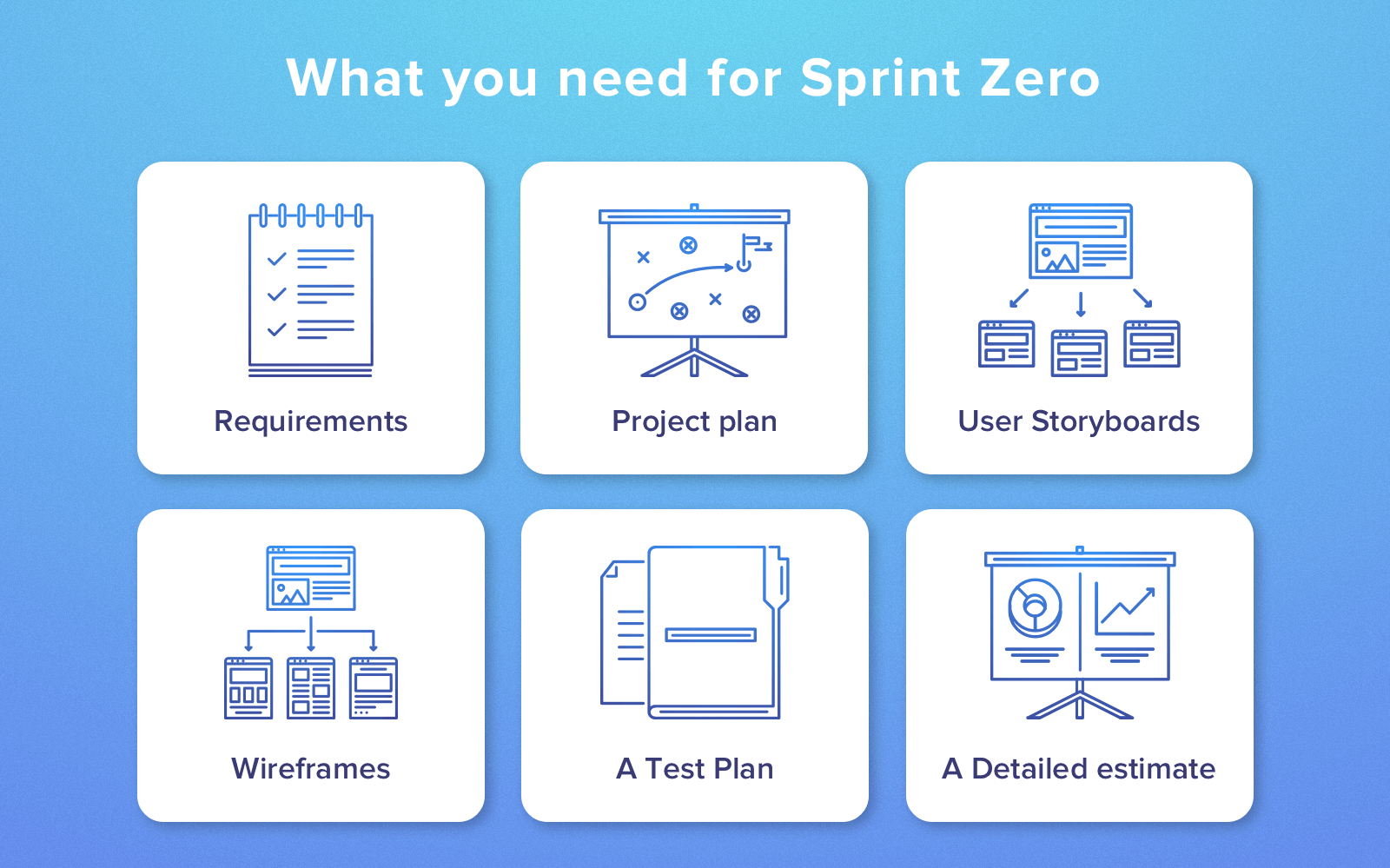 Sprint Zoro for fixed price project contract