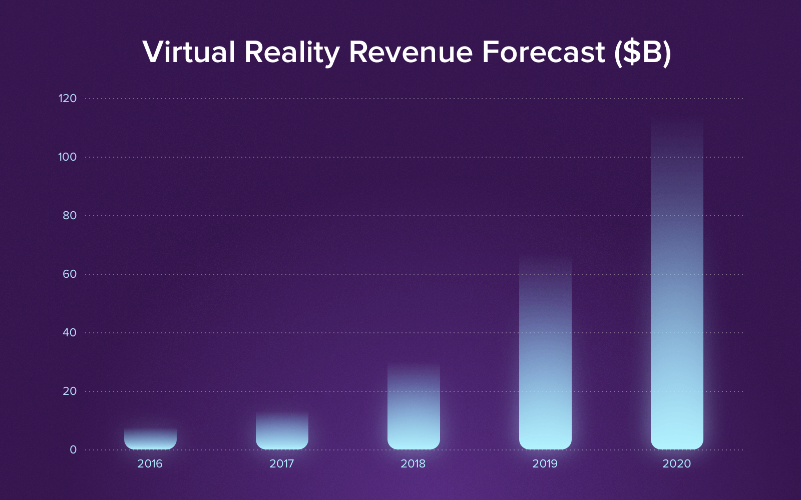 virtual reality future trends