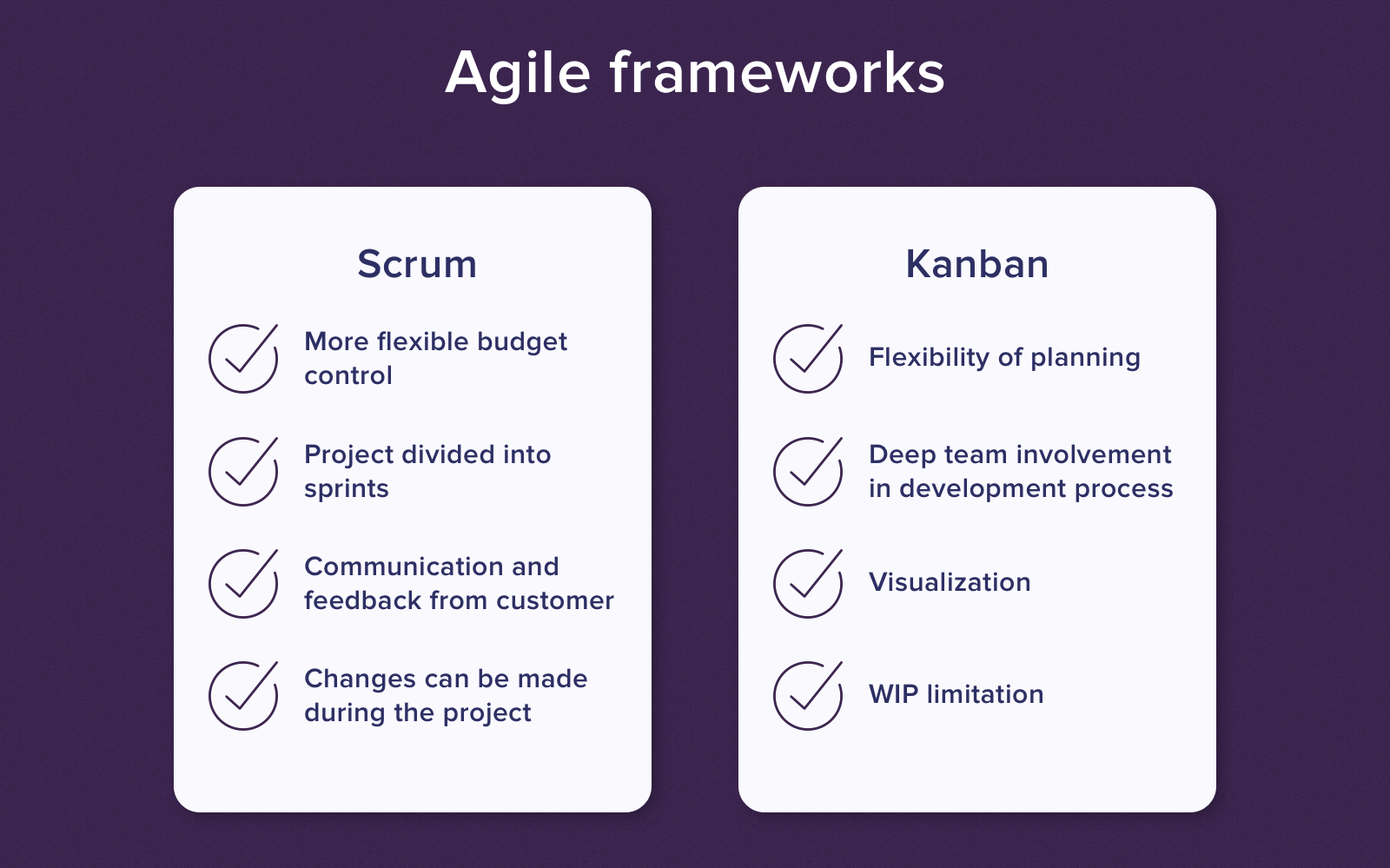agile software development framework