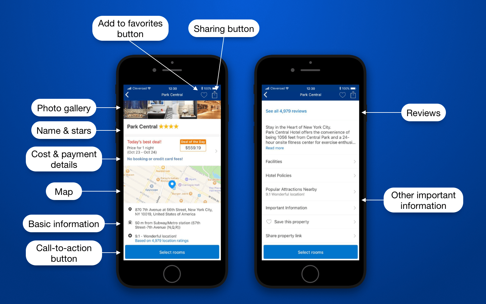 Important elements on the accommodation detail screen for booking app development