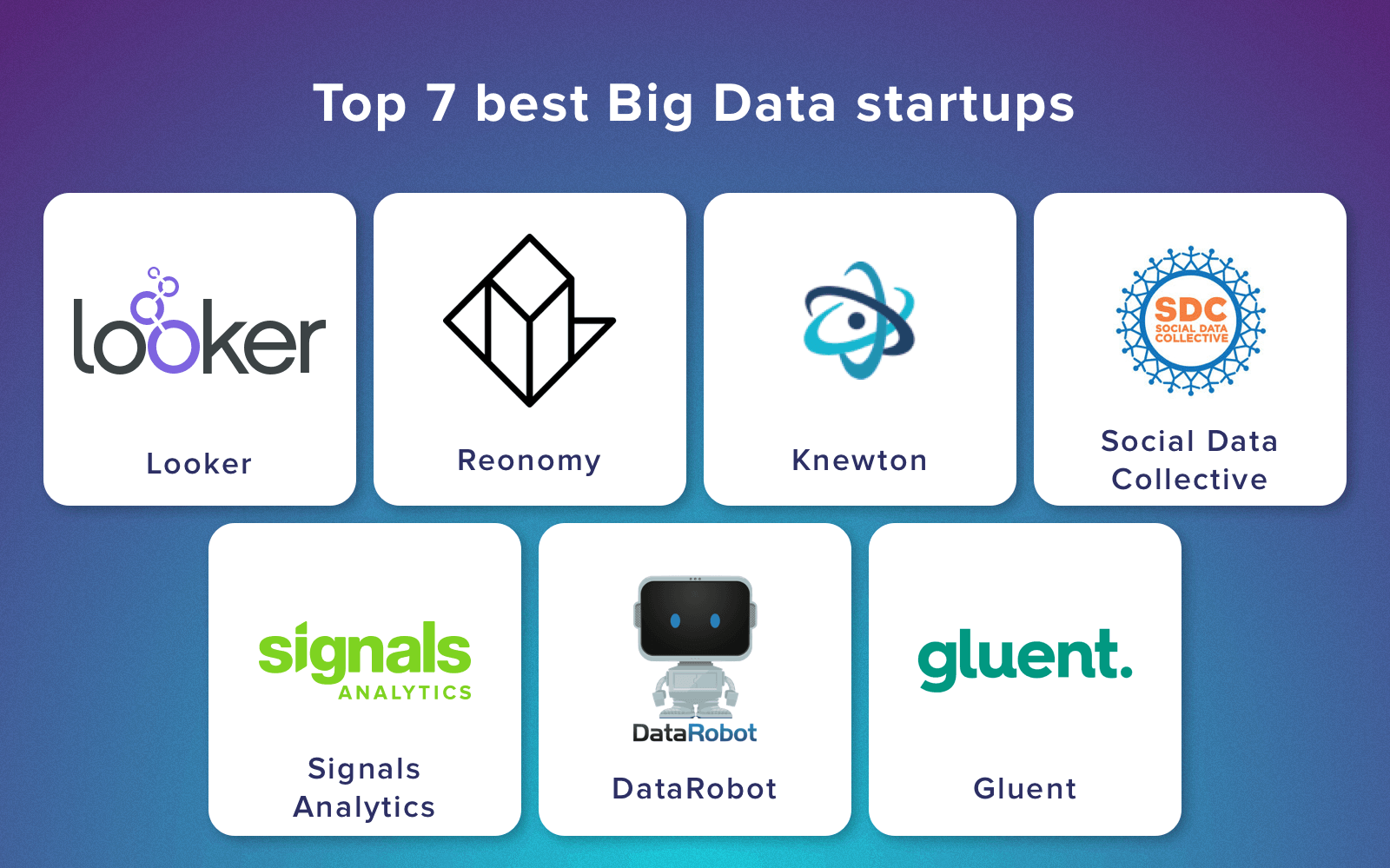 top big data startups
