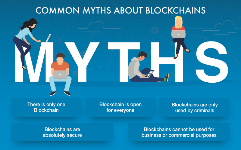 how to apply blockchain