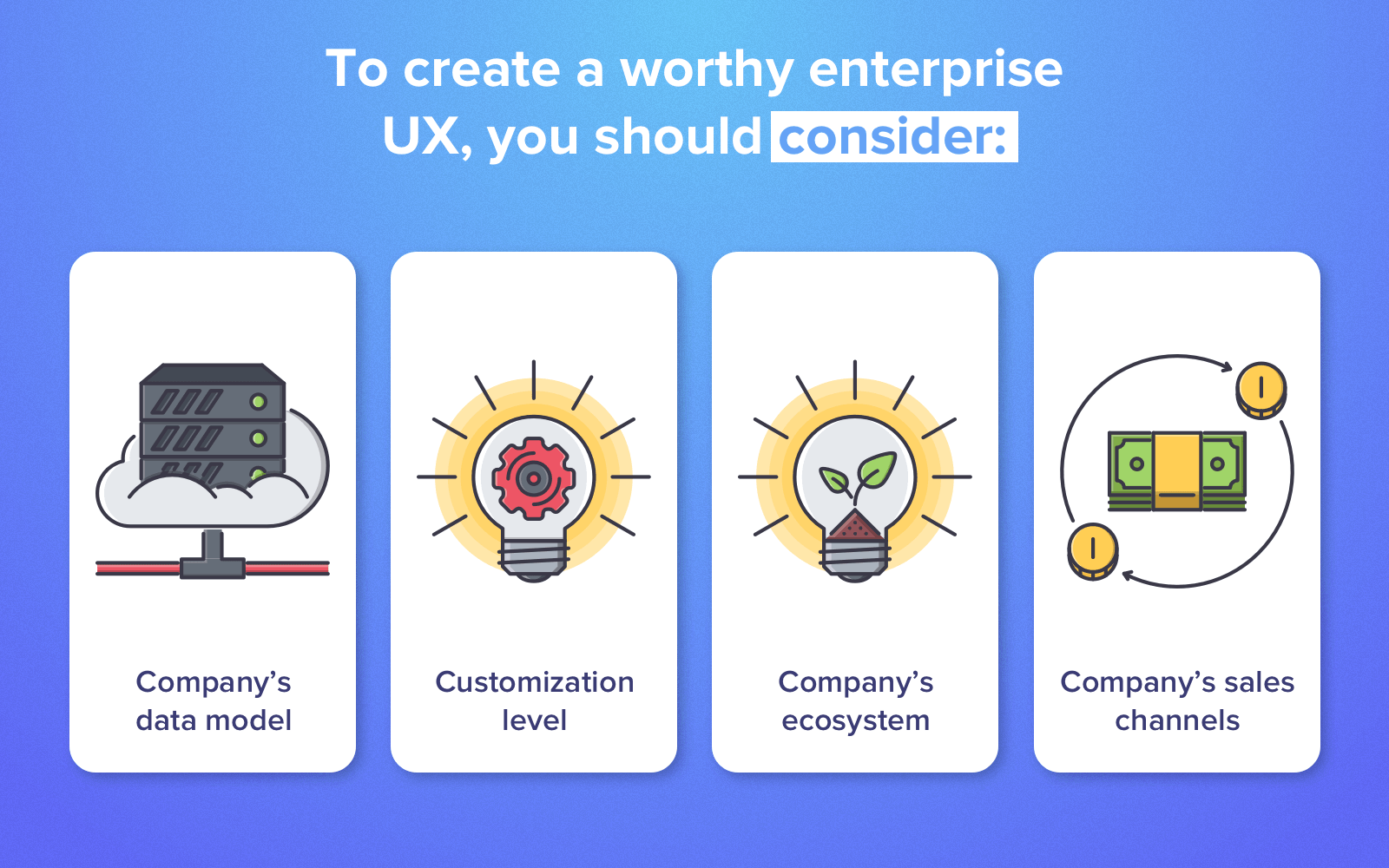 Enterprise UX design: What to consider