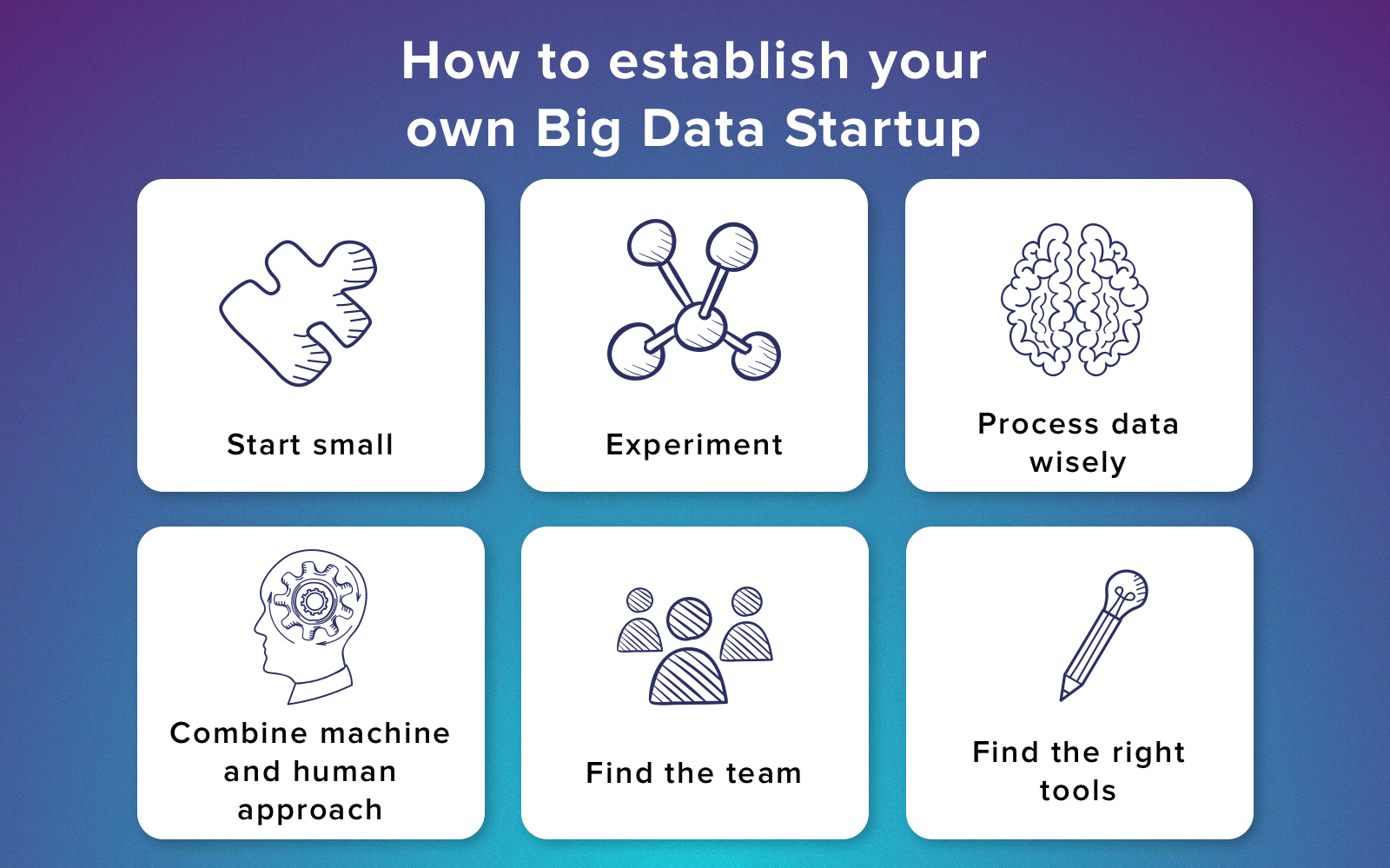 how to start a big data project