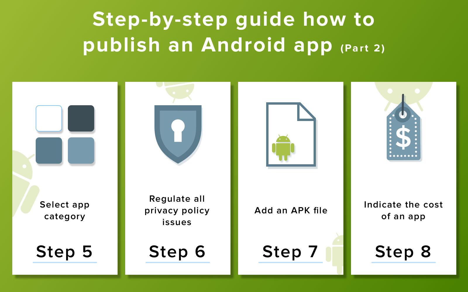 submit your android app