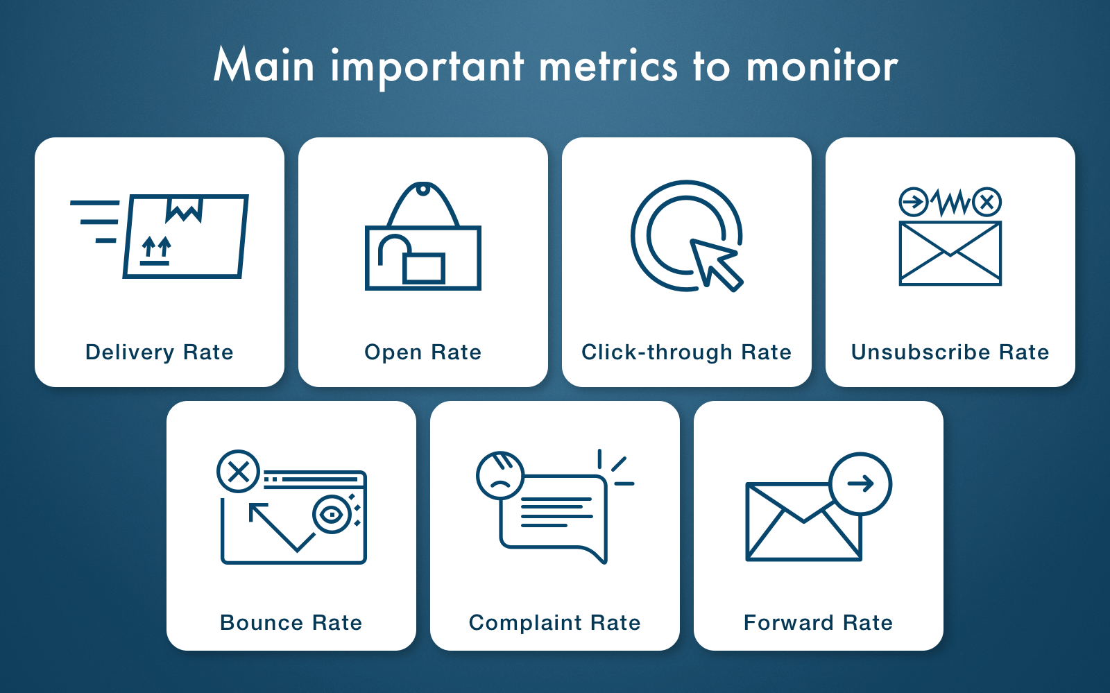 email marketing campaign metrics