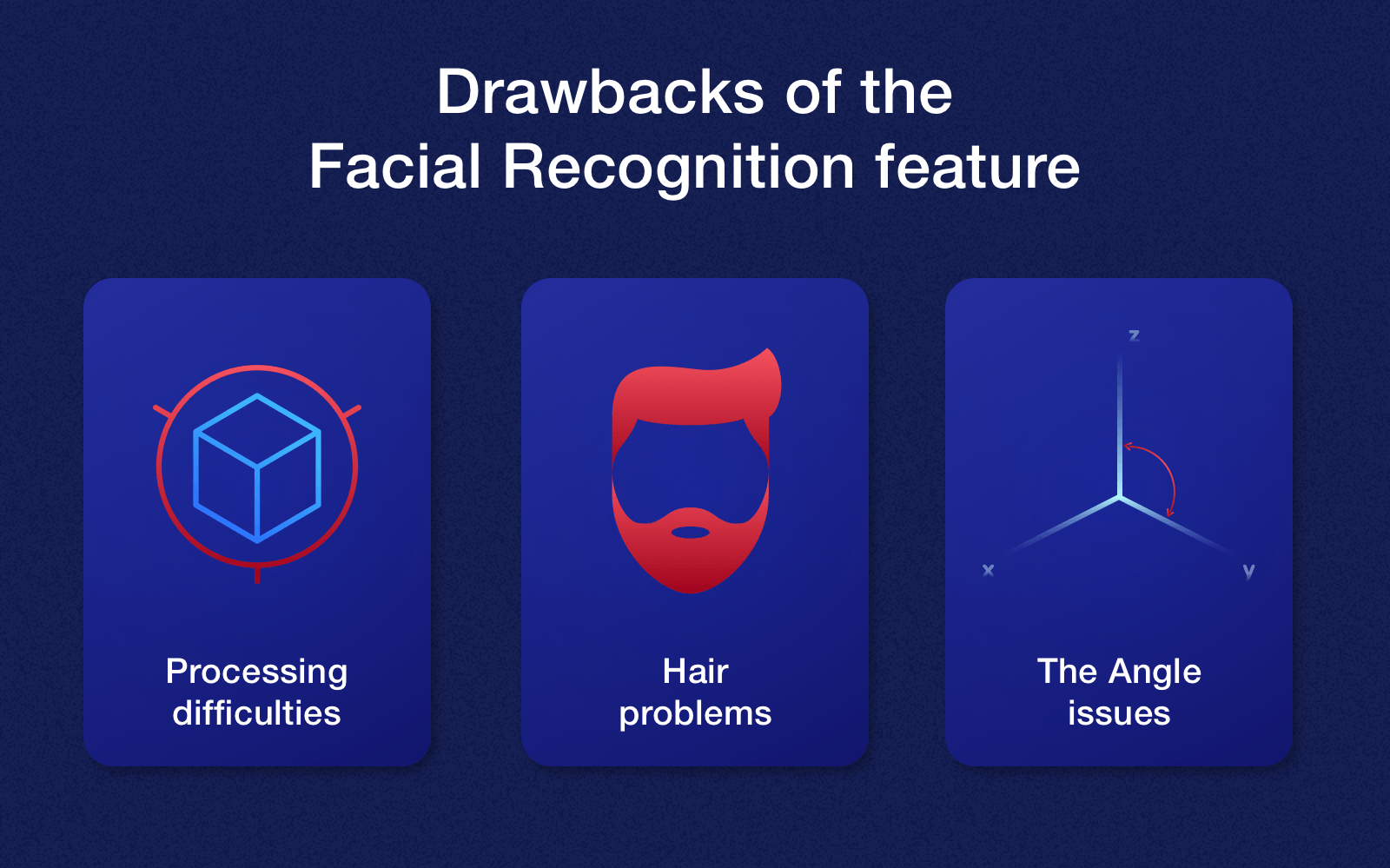 Face Recognition App Development: How to Choose the Best