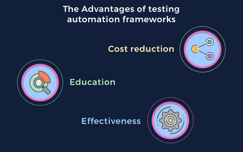 ios ui automation framework