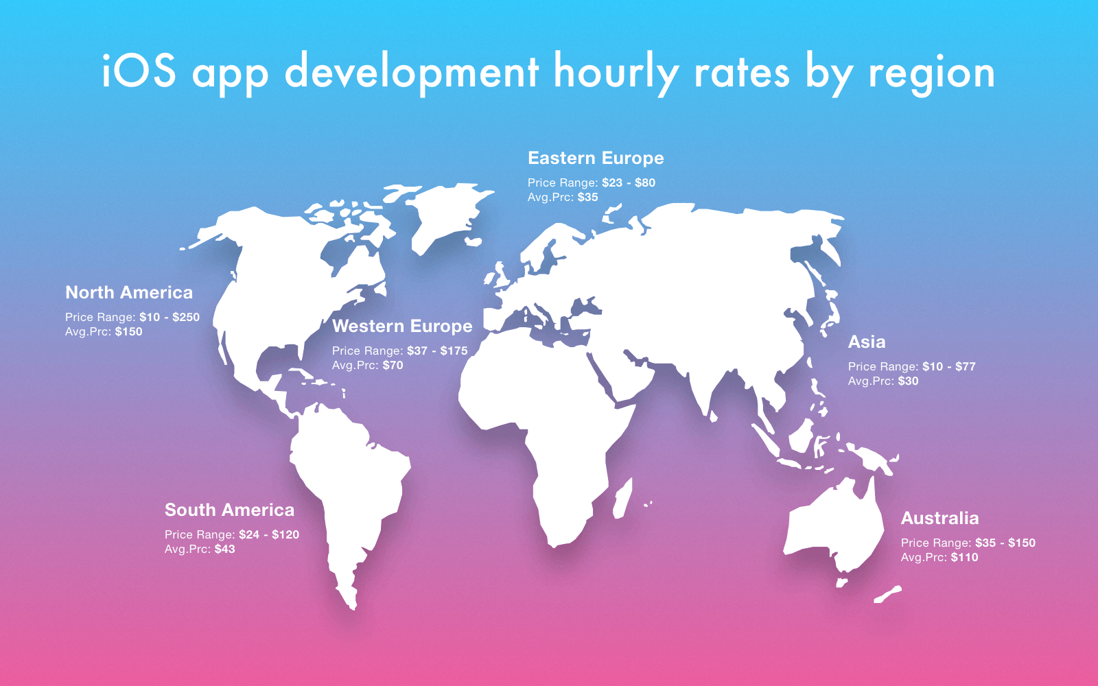 iOS developer salary by region on the world map