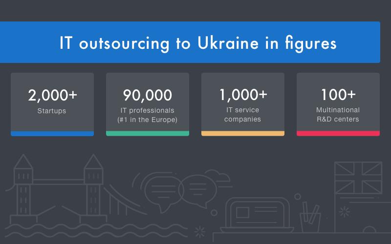 IT industry in Ukraine: interesting statistics