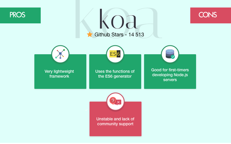 Koa.js framework: pros and cons