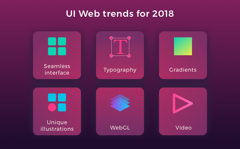 latest ui design trends
