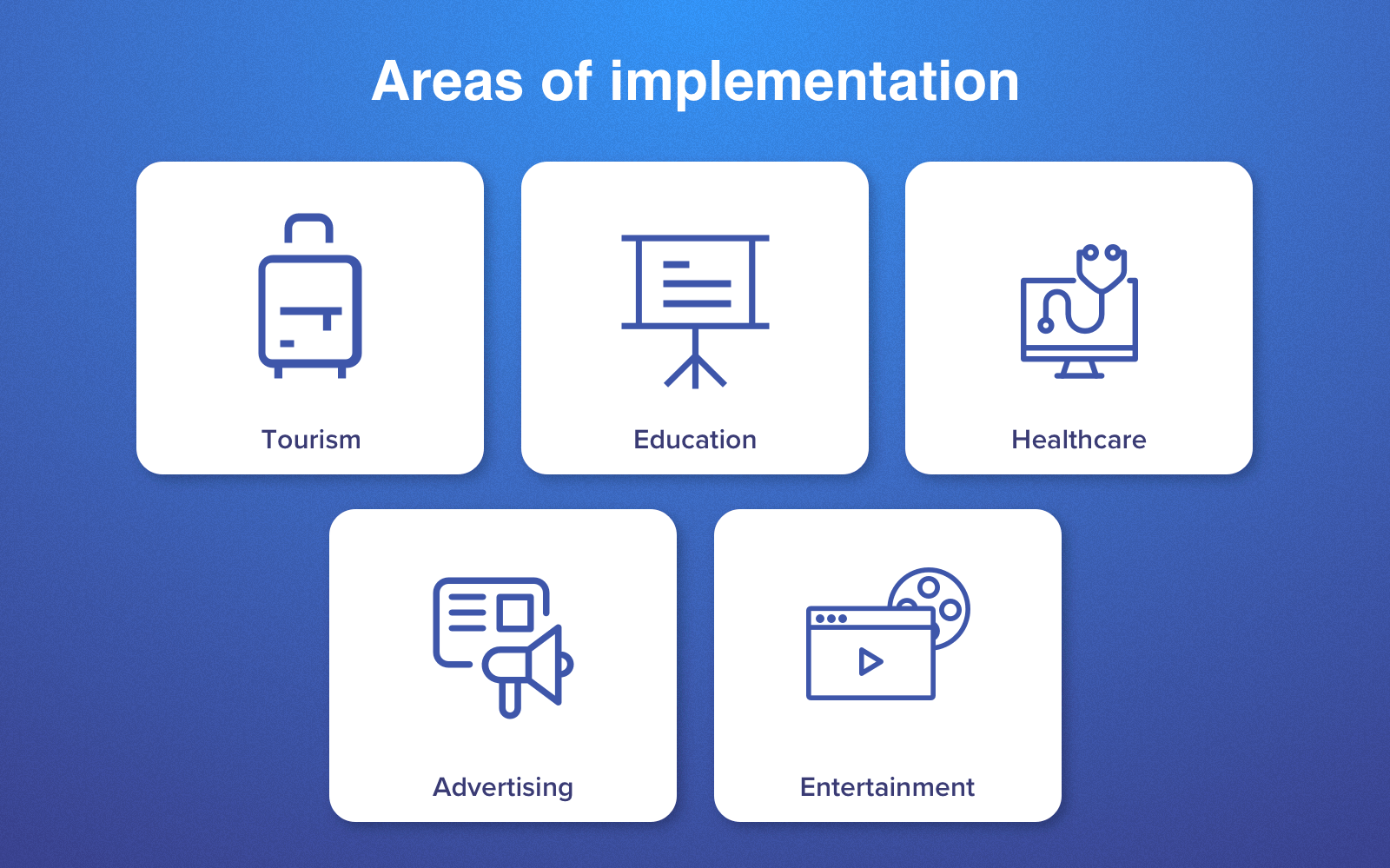 Location-based AR. Areas of implementation