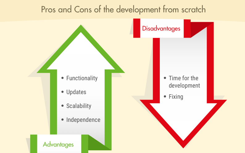 Logistics management development pros and cons