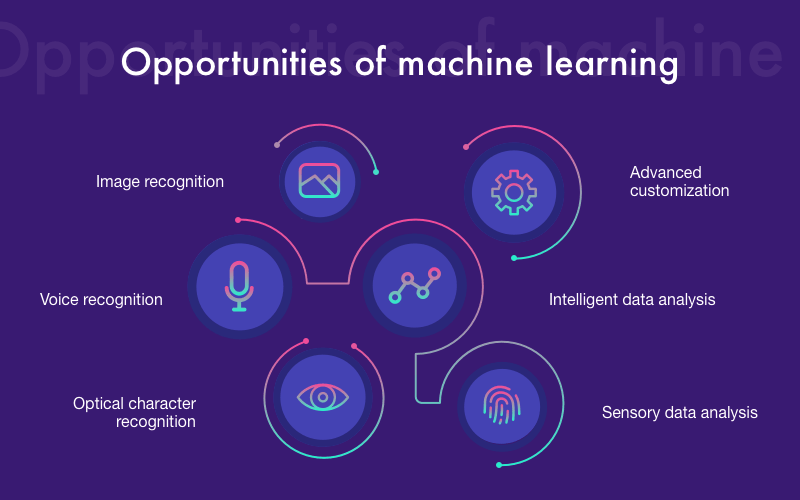 Features in machine learning