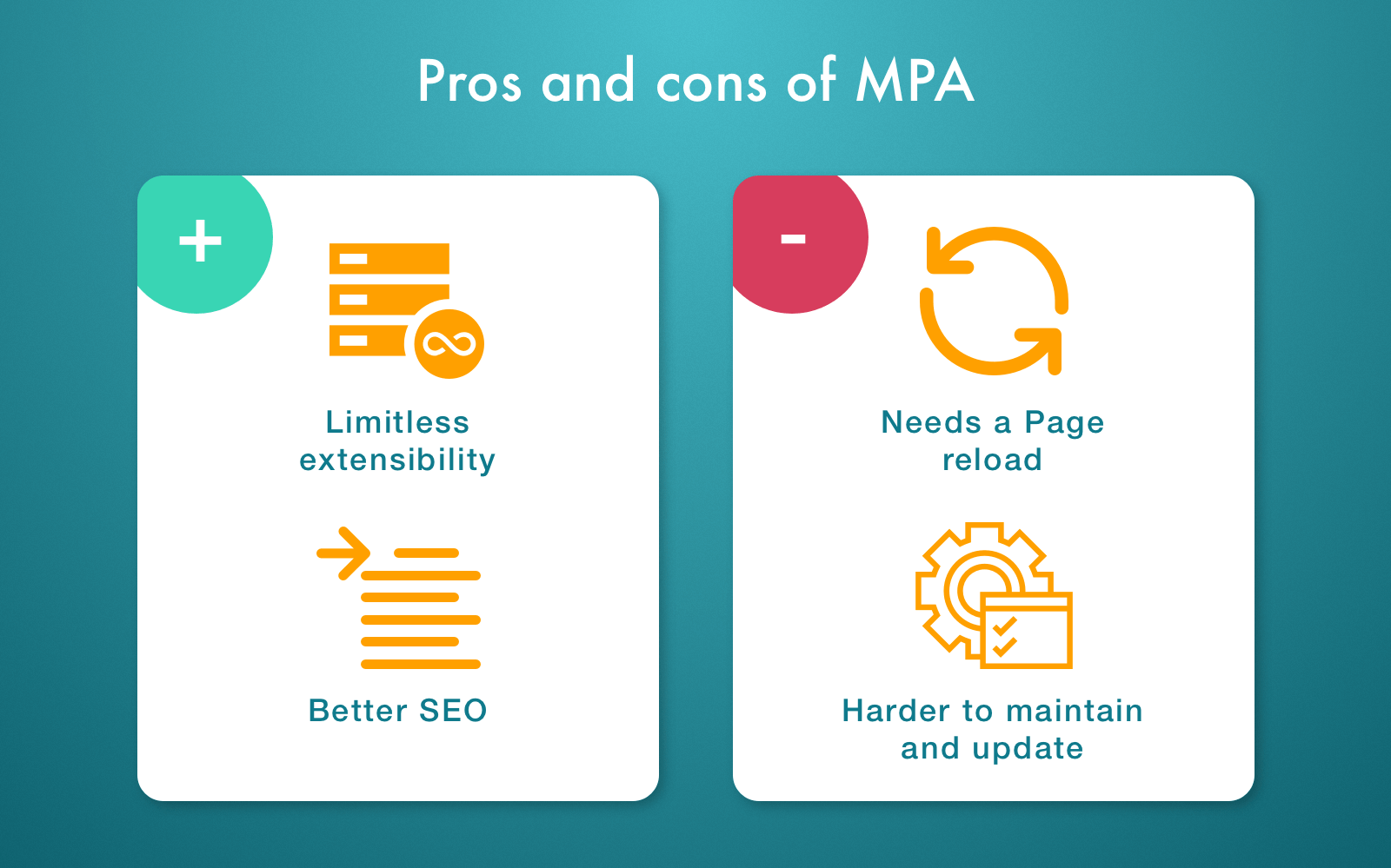 multi-page apps pros and cons