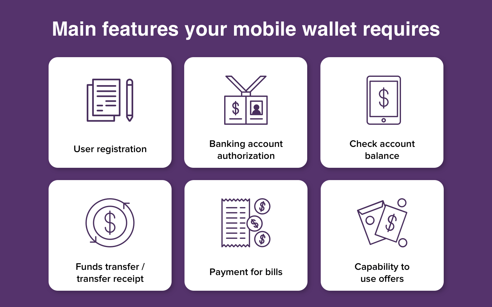 how to start e wallet business