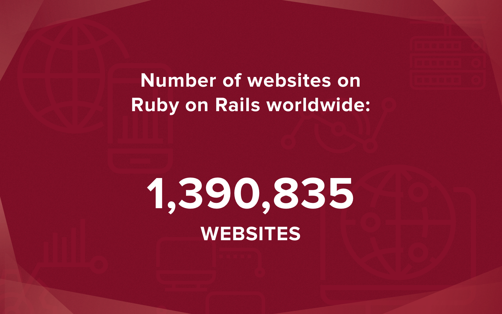 Ruby on Rails web development: Total amount of websites worldwide