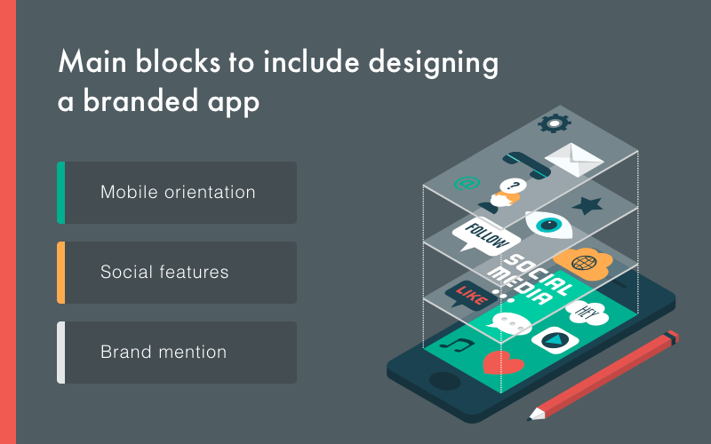 designing branded mobile apps fundamentals and recommendations