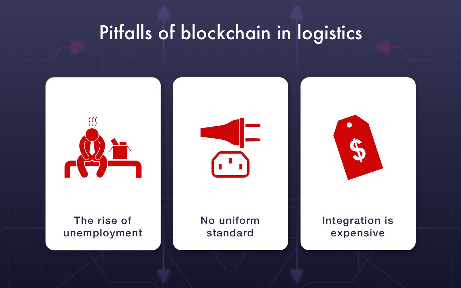 blockchain pitfalls