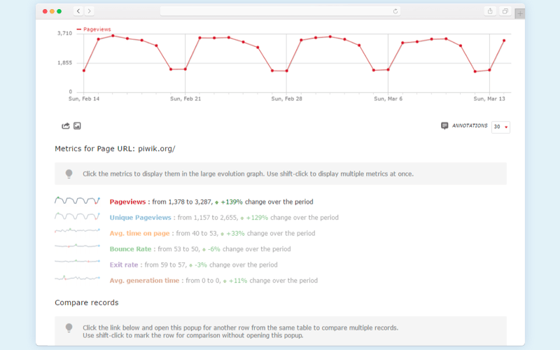 Content analysis programs: Piwik