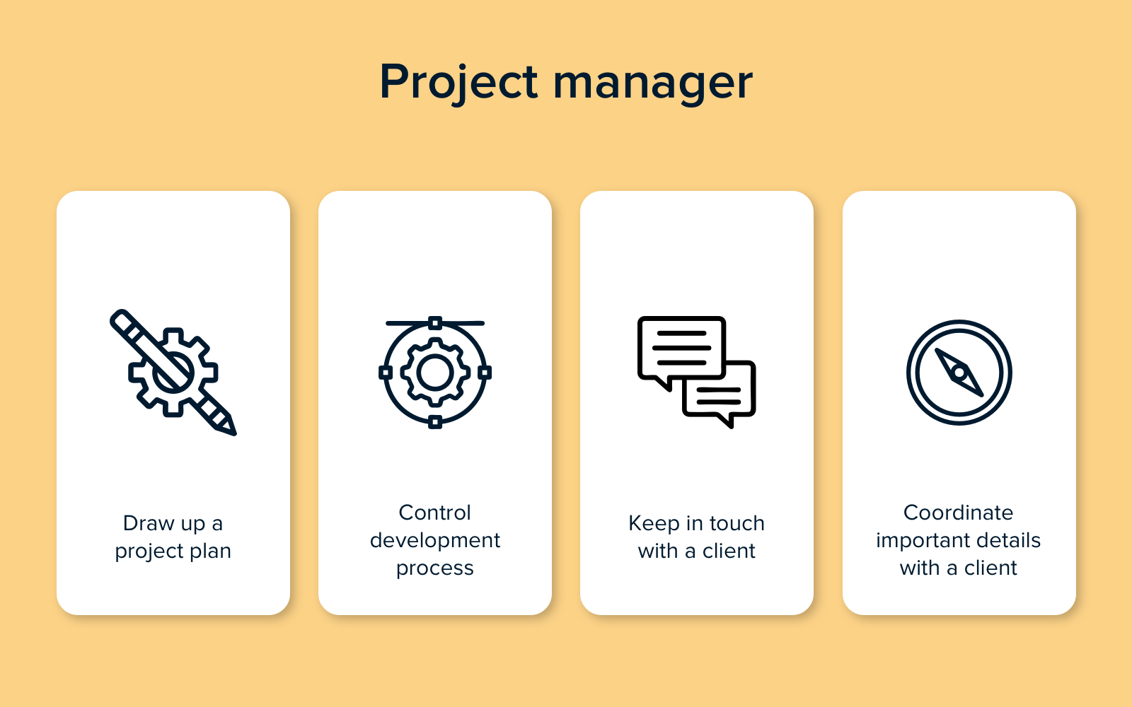 Role of project manager in website development team structure