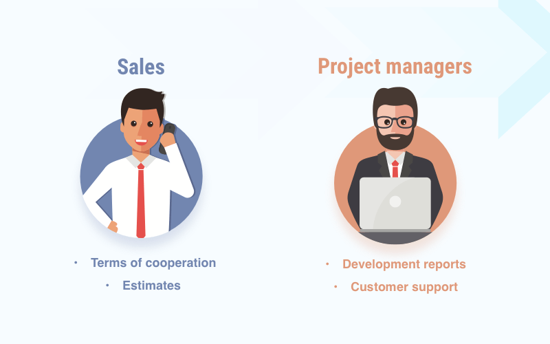 Project team organization: Role of sales and PMs