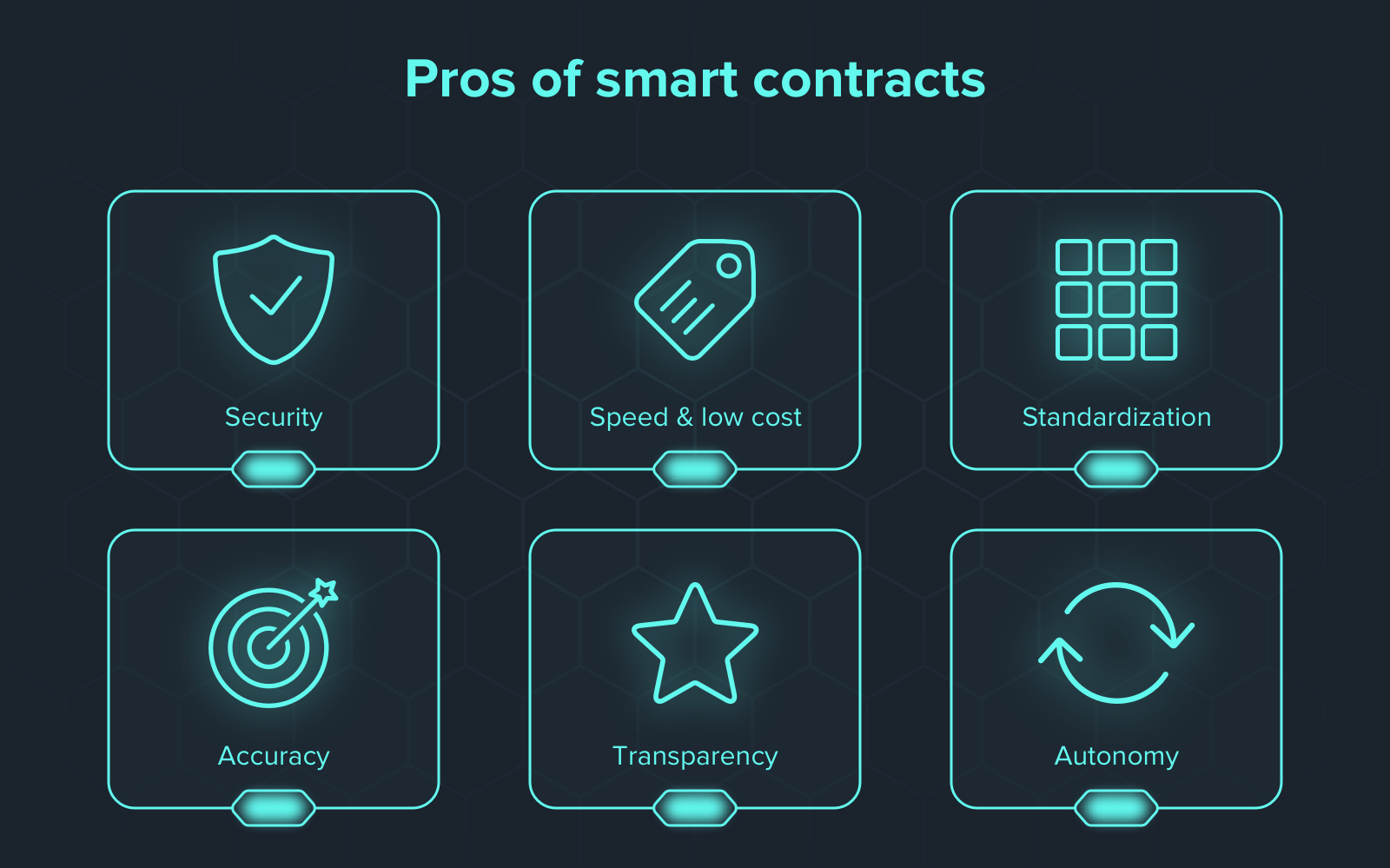 smart contract advantages