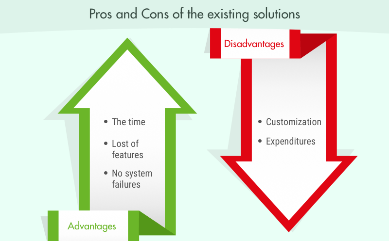 pros and cons of the existing logistics software