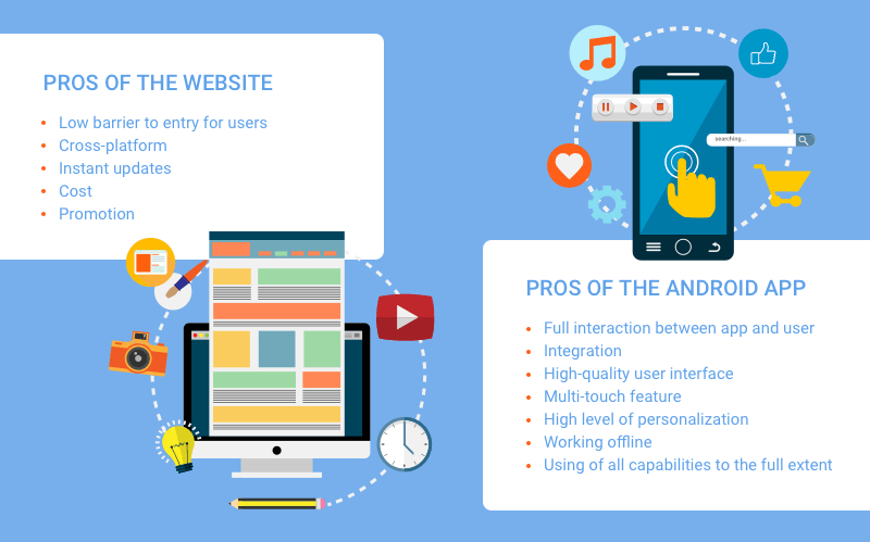 What should you consider when you convert webpage to app