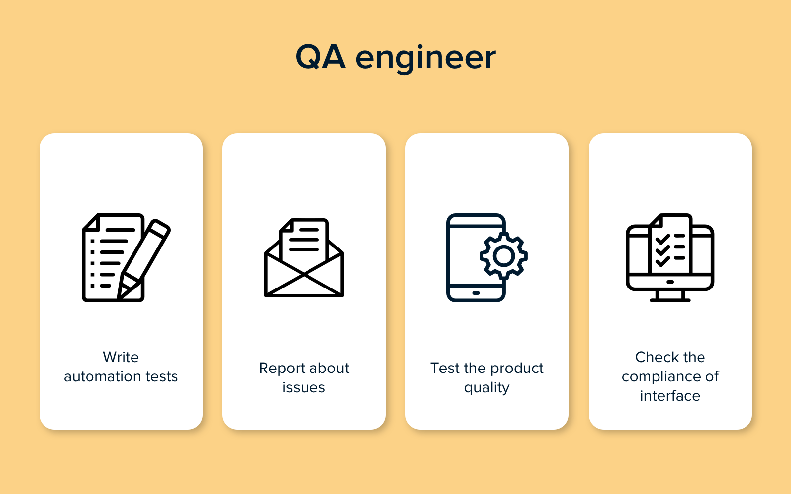 Role of QA engineer in website development team structure