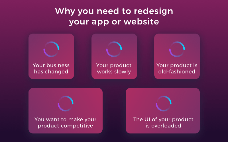reasons for redesign