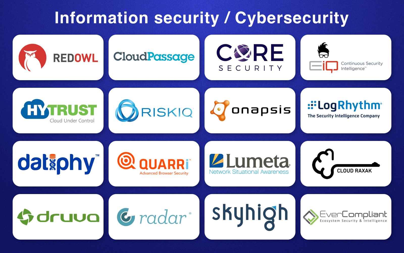 RegTech companies in cybersecurity field