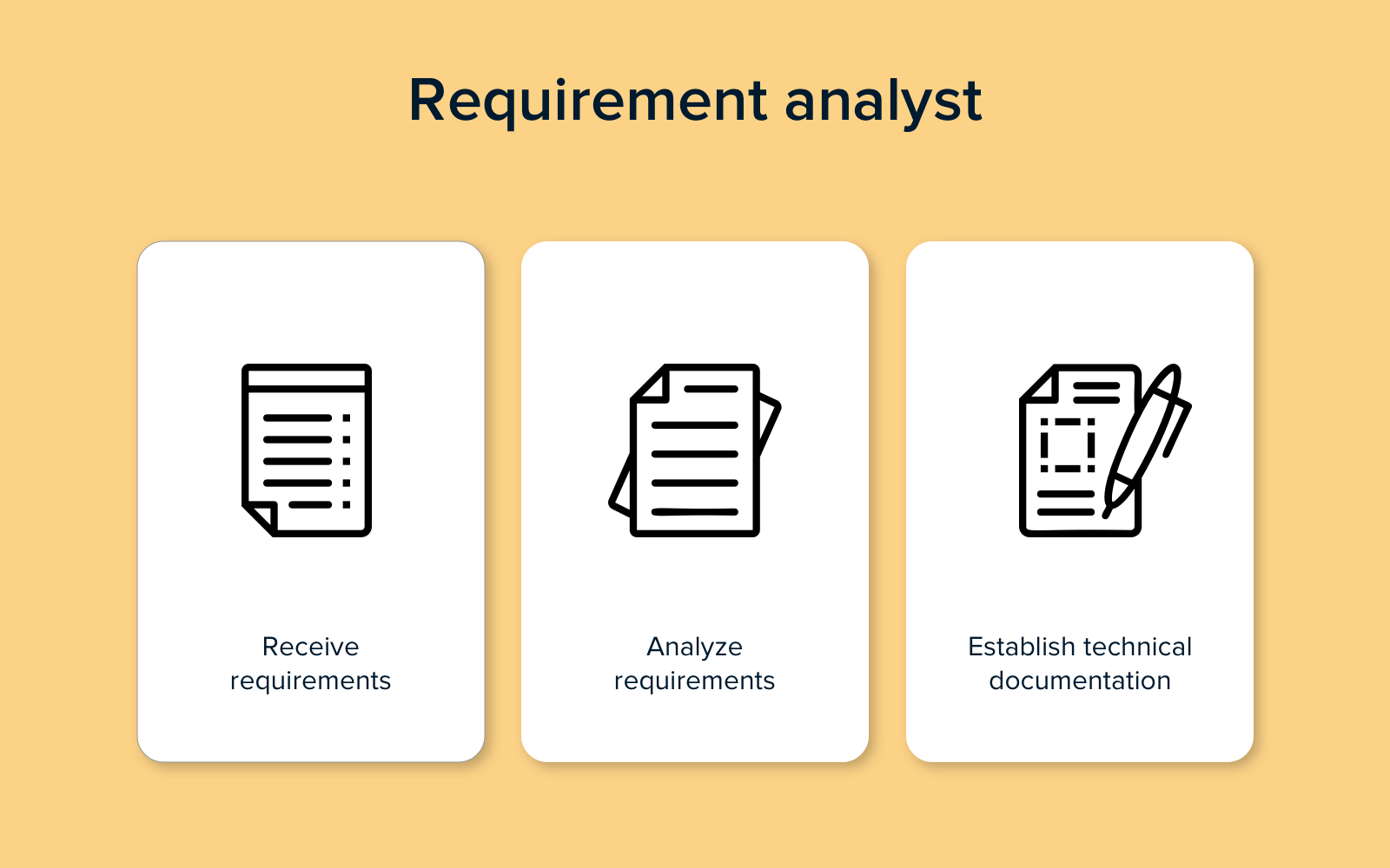 Role of requirement analyst in website development team structure