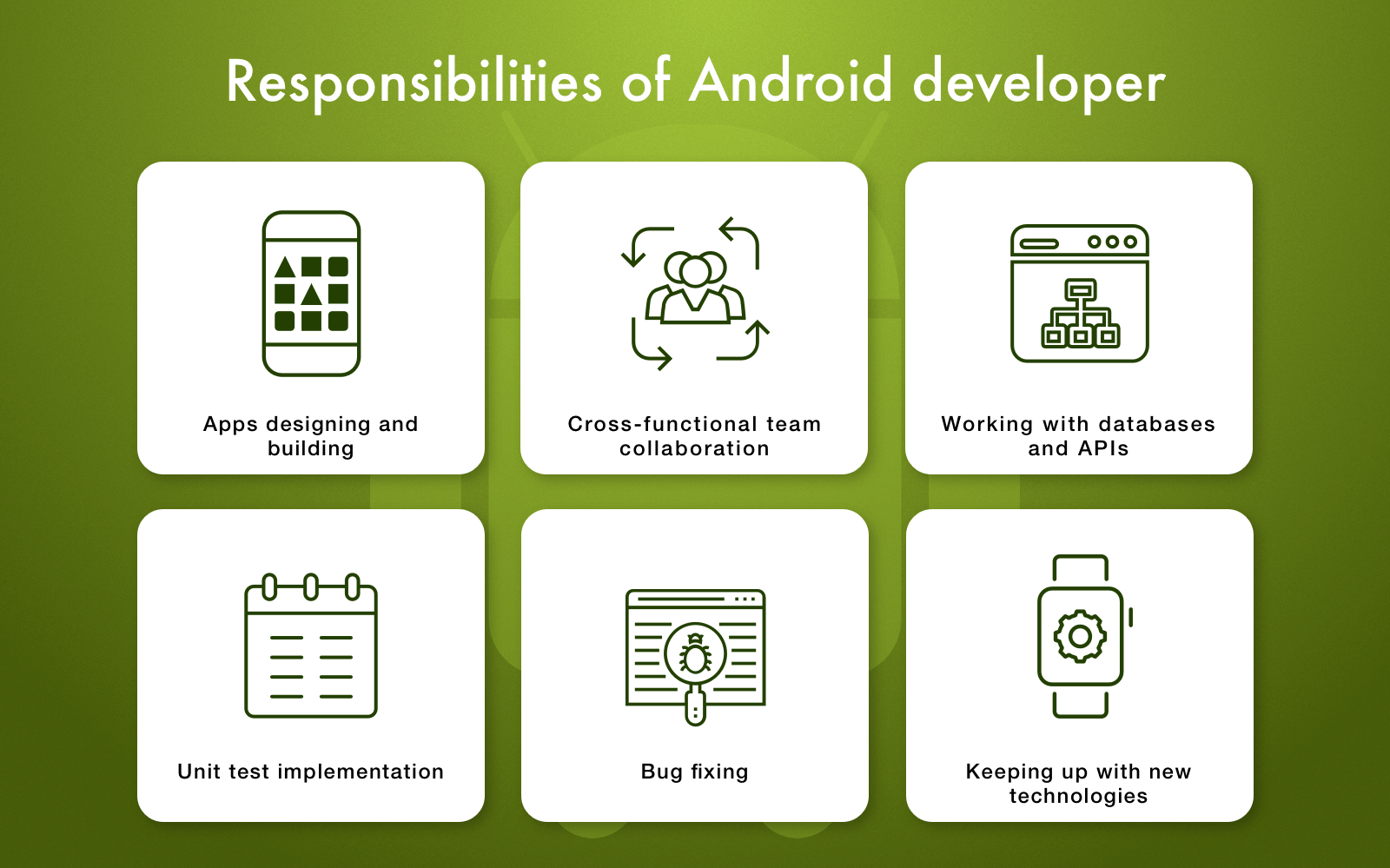 roles and responsibilities of android developer