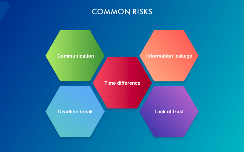 Common risks in IT companies