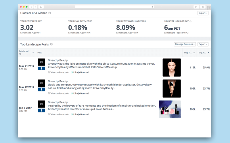 Social media monitoring software: Rival IQ