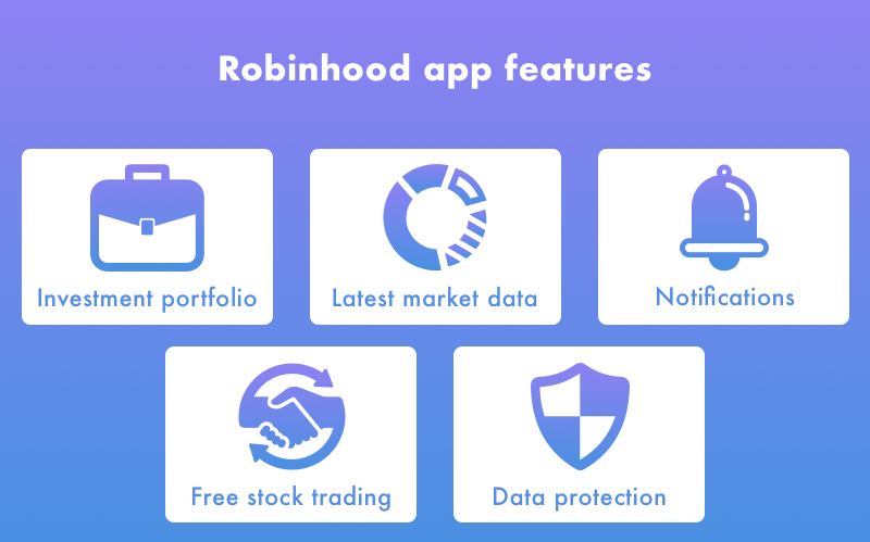 robinhood app minimum feature list