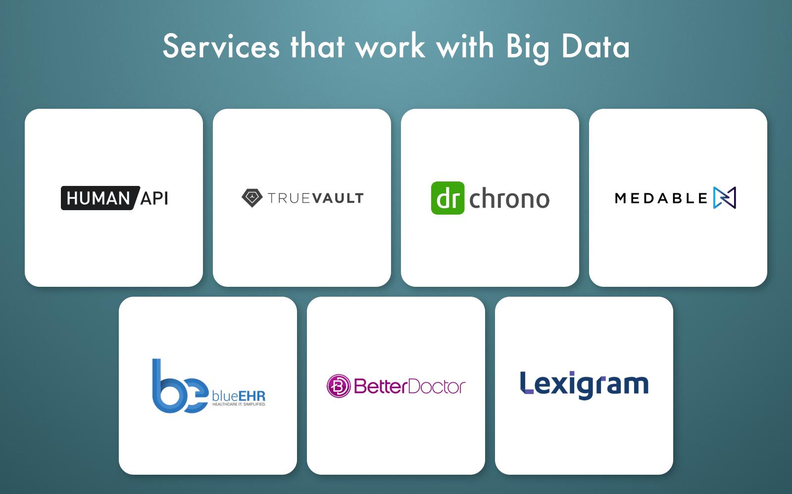 healthcare apis big data