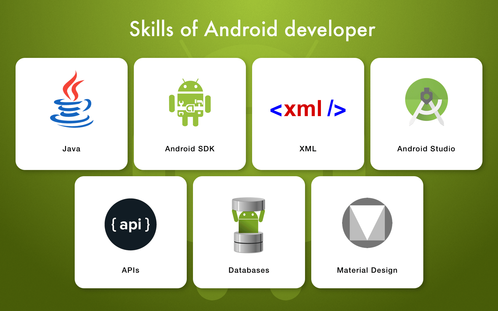 skills required for android app development